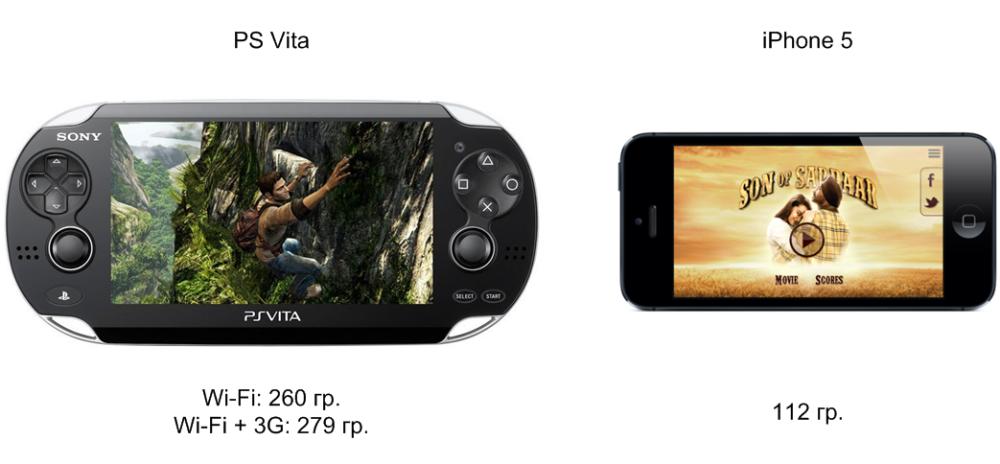 Сравнение веса PS Vita и iPhone 5